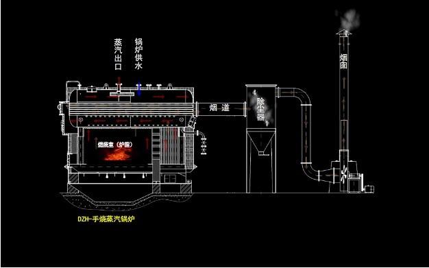 dzh-卧式蒸汽锅炉