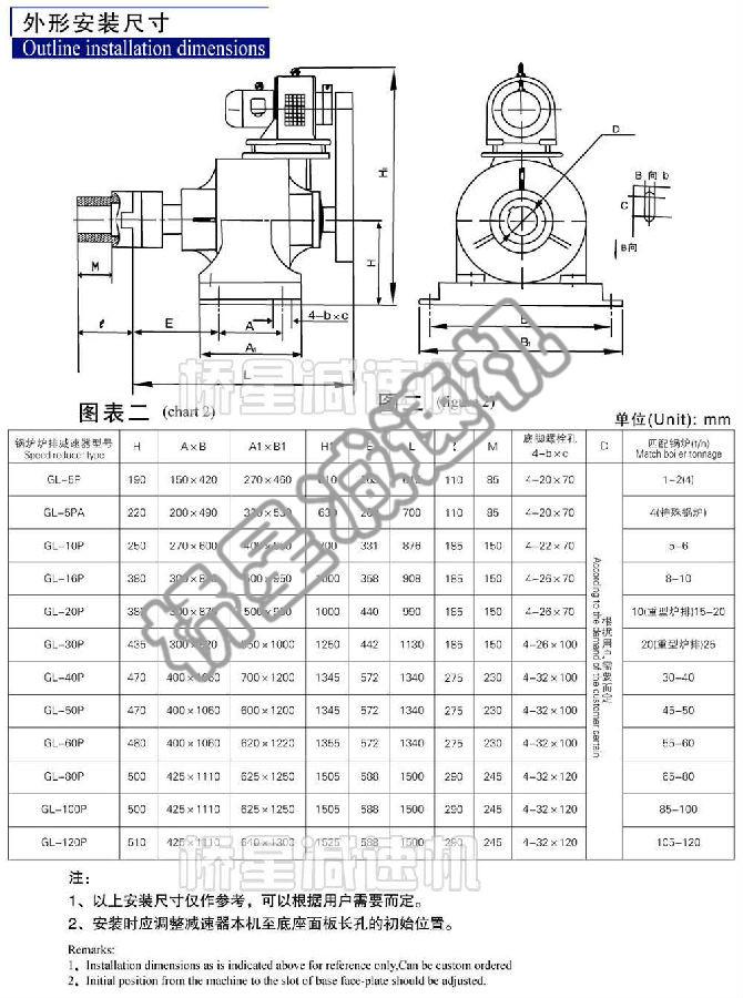 GL-P型系列锅炉炉排减速器是我厂与江苏无锡703研究所、机械工业部第四设计院等科研单位共同研制开发的一种新颖锅炉炉排驱动装置,采用3K结构渐开线齿轮行星传动及浮动均载机构,具有功率分流等特点,产品配用电磁调速电机和控制器(根据用户需要还可配用变频调速电机及变频器等)进行平滑无级调速,调速范围广,使用方便,性能稳定可靠,并装有可靠的过载保护机构。   该系列减速器采用了优化设计,结构先进、紧凑、体积小、重量轻、效率高、寿命长、噪声低、易维修,是一种新型、理想的锅炉节能辅机。