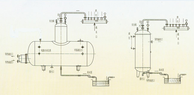 导热油蒸汽发生器1型