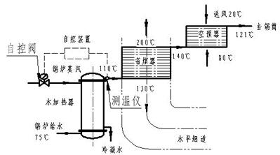 高温等离子发生器电源电路图