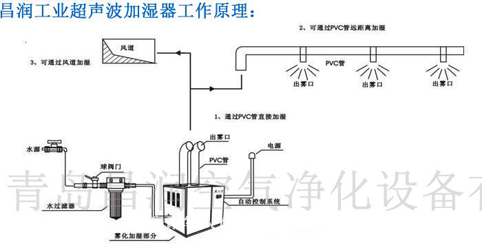 电路 电路图 电子 原理图 700_363