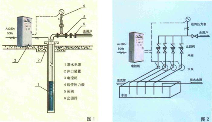 电路 电路图 电子 原理图 700_405