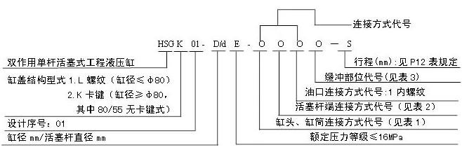 hsg 01—e 系列工程液压缸型号说明图片