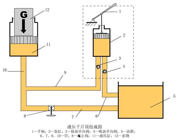 电动液压千斤顶结构图图片