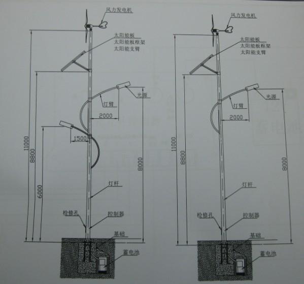 亮化工程电路平面图