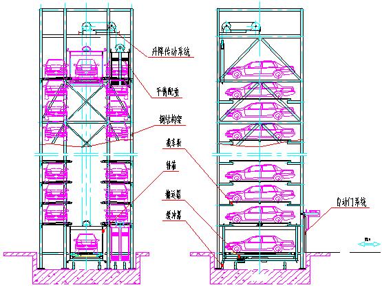 1,钢结构框架