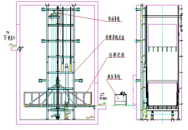 液压升降机的工作原理图片