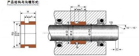 fxcl轴用导向定位环的性能和用途:用于各种油缸,气缸,往复运动图片