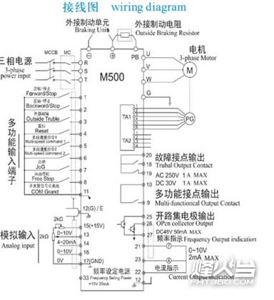 电流矢量型变频器接线图