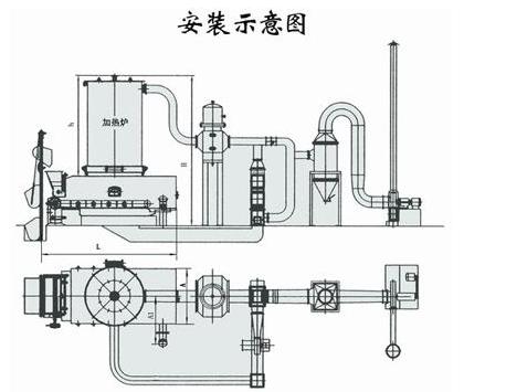 导热油炉 - 镇江市春鹏电器有限公司 - 烽火台云营销
