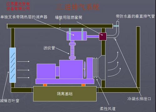 康明斯柴油发电机组进排气系统图