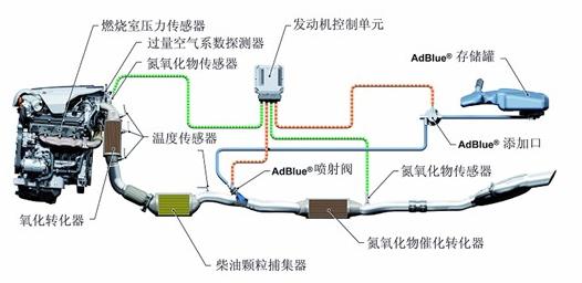 柴油发动机结构展示图