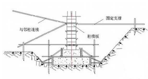 钢结构基础安装设计图