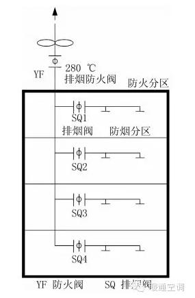 220v排烟风机防火阀接线图
