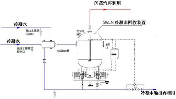 冷水泵二次接线图