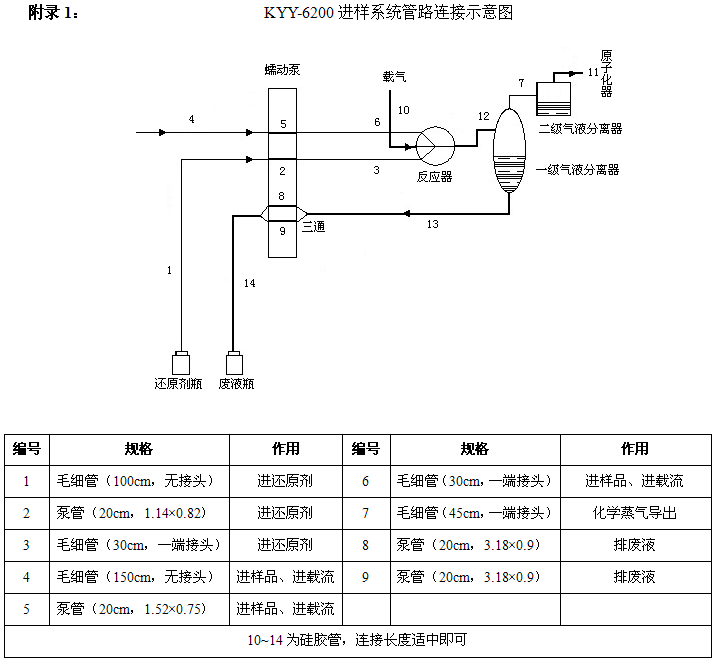 电路 电路图 电子 原理图 719_663