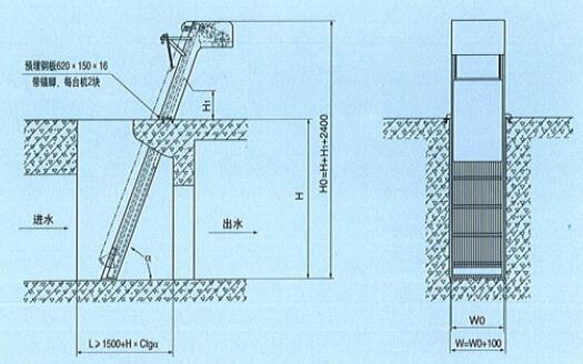 1、可适用于不同的安装角度及较深的渠道,而不影响处理效果 2、清污能力强,前耙式抓斗容量大,可用于污物量大的场合,结构紧凑。 3、前耙式结构可直达渠道底部,处理效率高。 4、耙斗牵引形式为三索式,并设有钢丝绳调节装置,保证了耙斗两侧钢丝绳的均匀受力,杜绝了普通结构钢丝绳格栅的乱绳问题。 5、具有断绳、松绳自动停车保护装置、过载保护装置和声光自动报警装置,运行安全可靠。日常维护少,在无人看守的情况下可保证连续稳定的运行, 6、整机安装,无须改动原有土建结构亦可安装,适合老设备的更新。