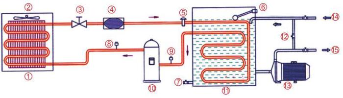 冷水机lw5200电路图