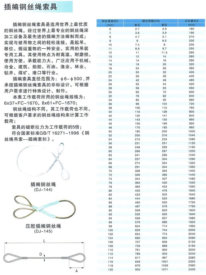 单绳编法图解图