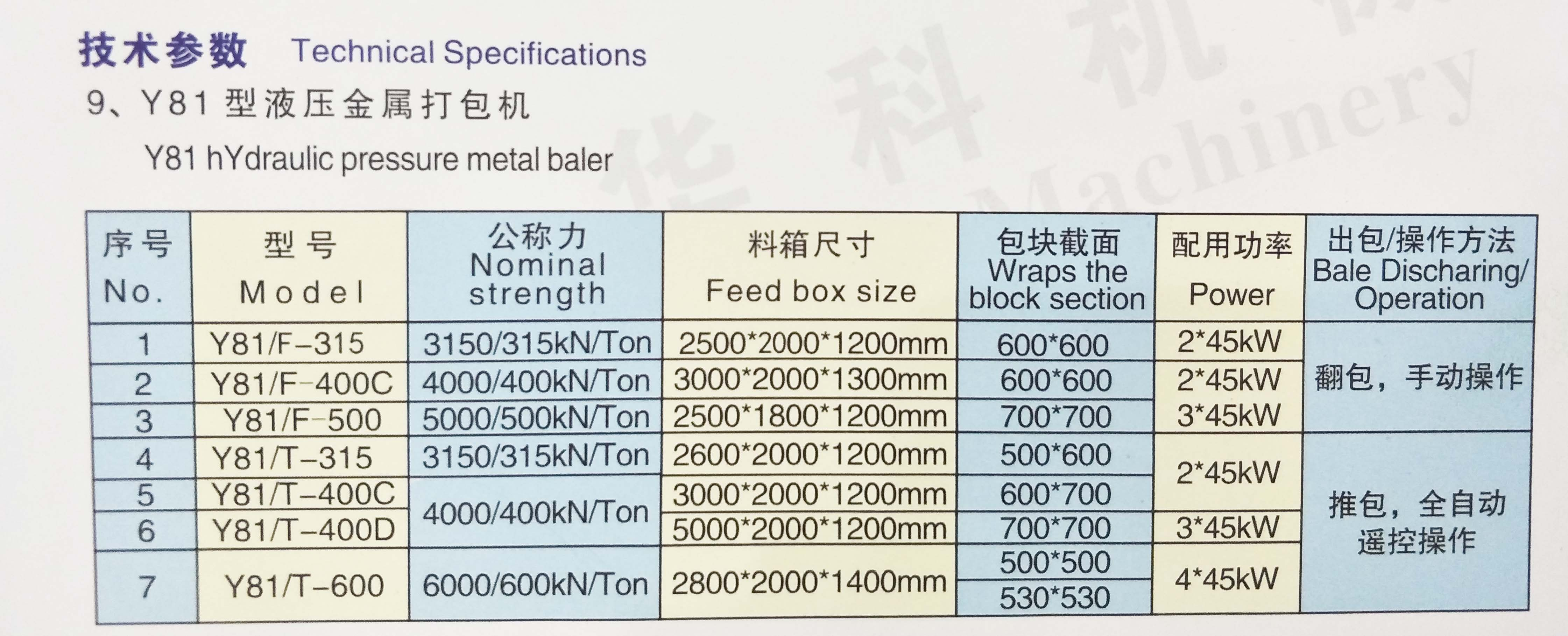 315吨液压金属打包机