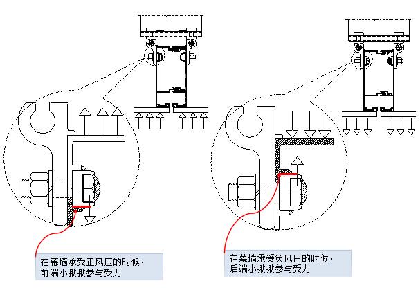 幕墙设计之单元体设计