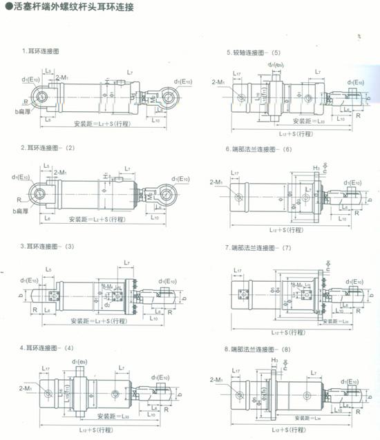 首页 产品中心 油缸    油缸是将液压能转变为机械能的,做直线往复