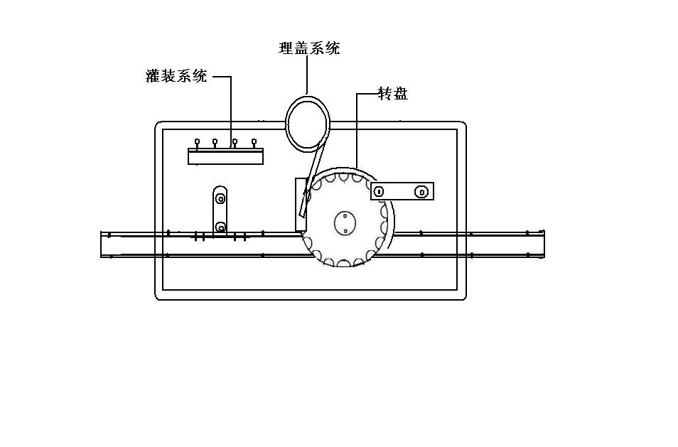 DGX-4灌装旋盖一体机
