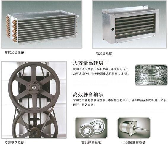 今天给大家介绍一下 环保型烘干机, 环保型烘干机是工业上的