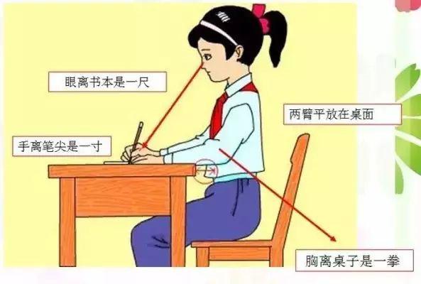 手指离笔尖一寸  正确的坐姿写字姿势  写好字,请用林文正姿护眼笔