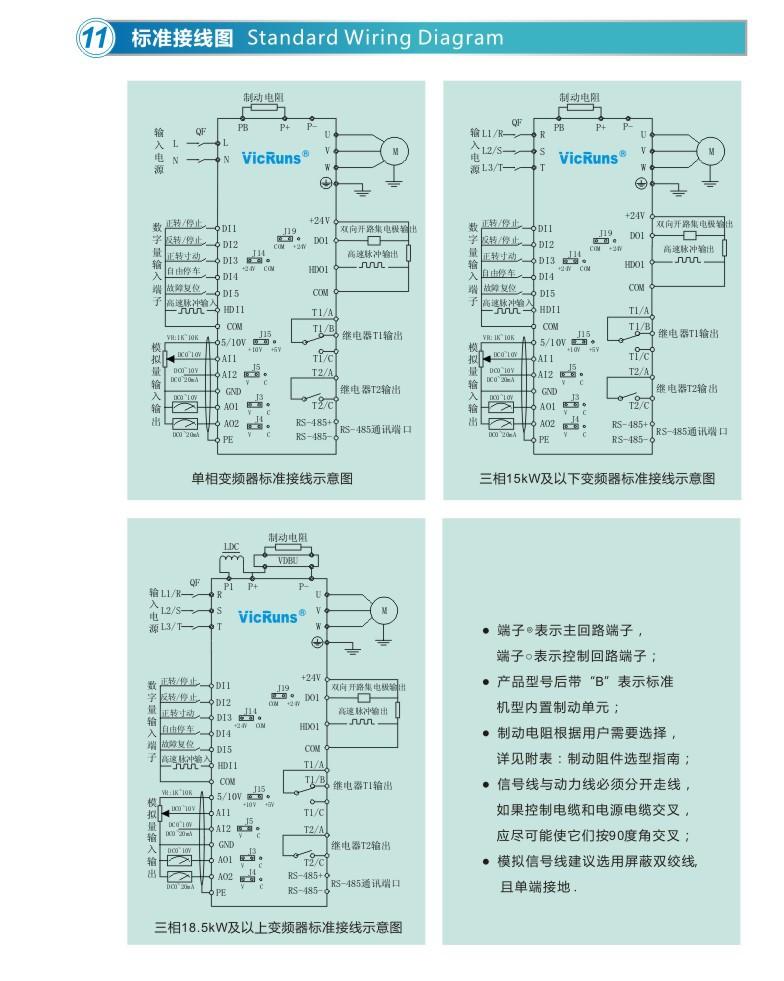 VD300A高性能通用矢量变频器