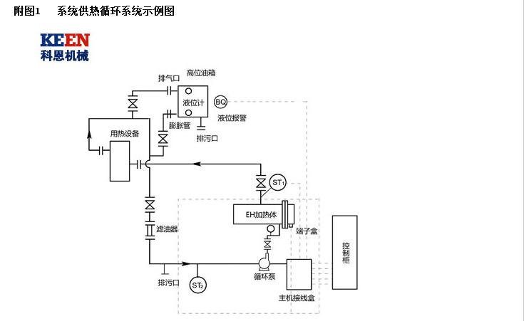 电加热导热油炉和控制柜膨胀槽