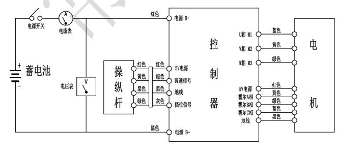 中功率型直流无刷电机电动船舶用控制器.