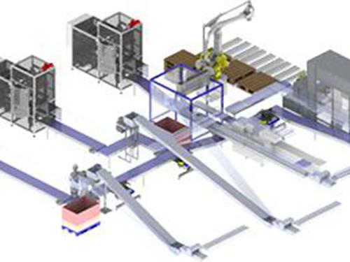 全自动包装生产线加工厂家