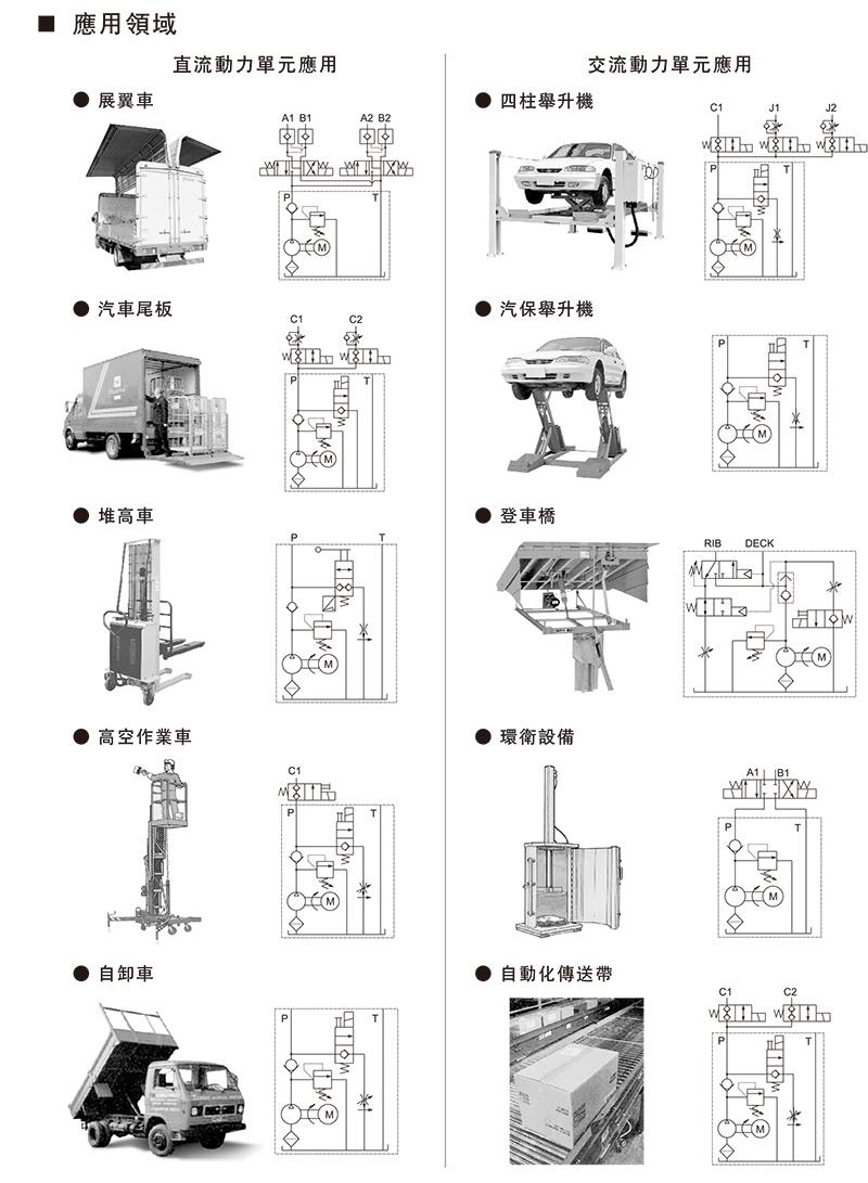 系统&动力单元