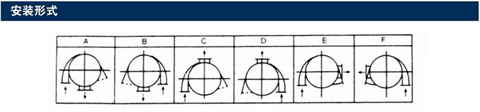 (T)BLM系列脉冲布筒式除尘器