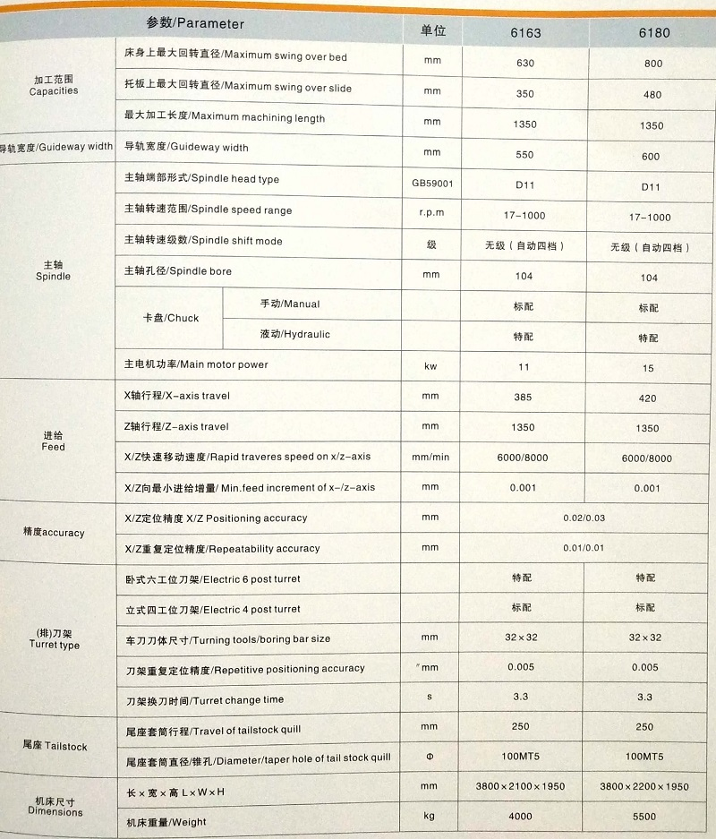 CK-6163数控机床
