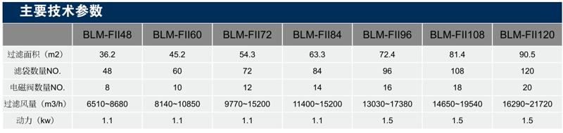 BLM-FII系列脉冲布筒式滤尘
