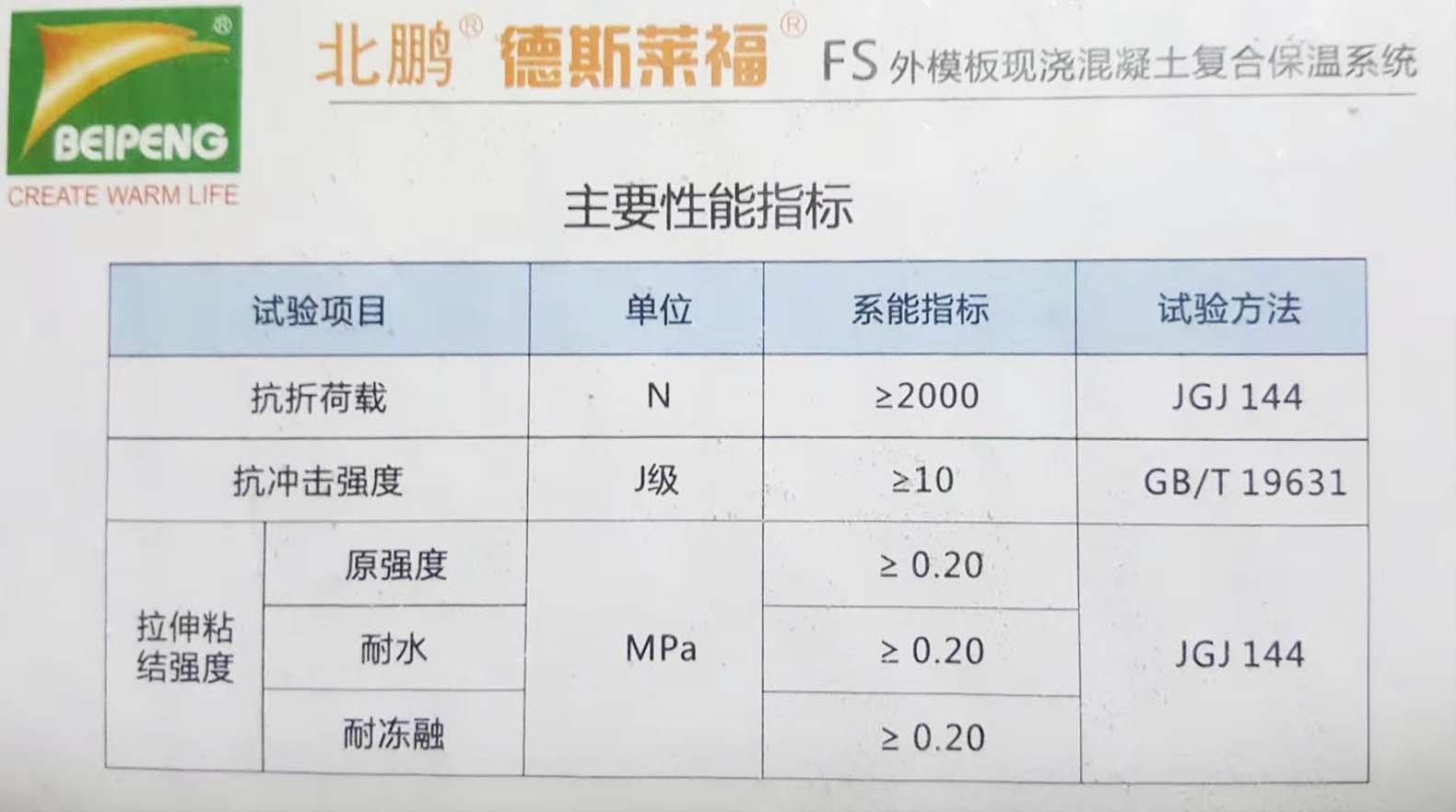 FS复合保温外模板