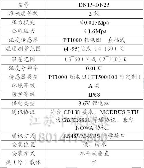 管段式超声波热量表