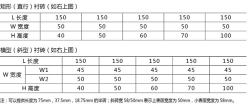 微晶耐磨氧化铝衬砖定制