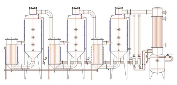 蒸发器厂家