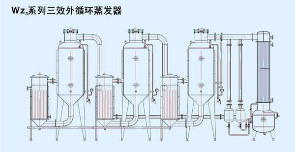 WZ3系列三效外循环蒸发器
