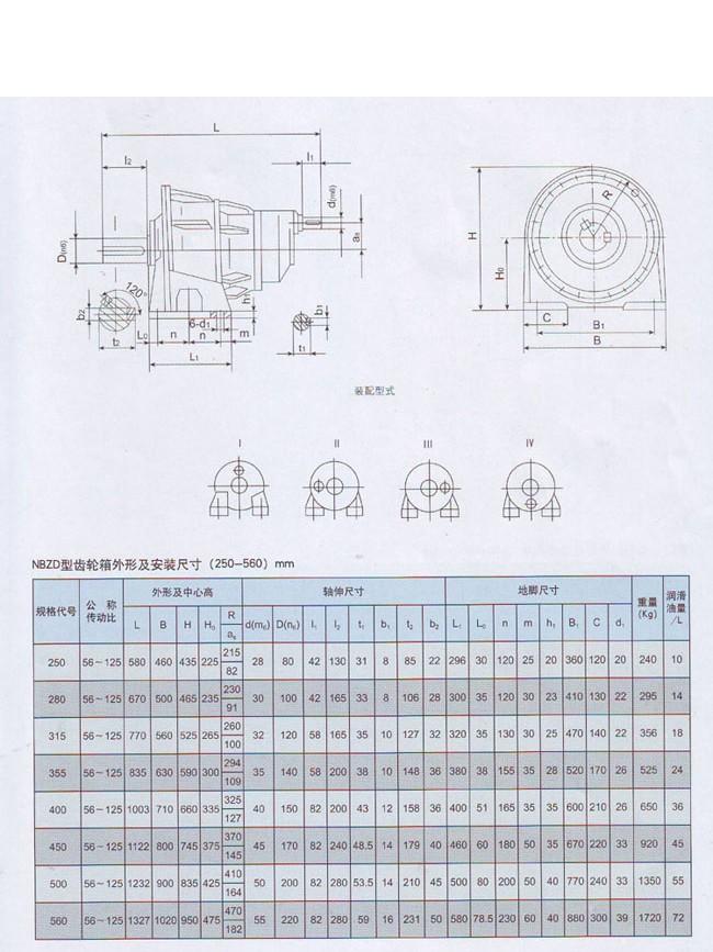 NBZD行星齿轮减速器