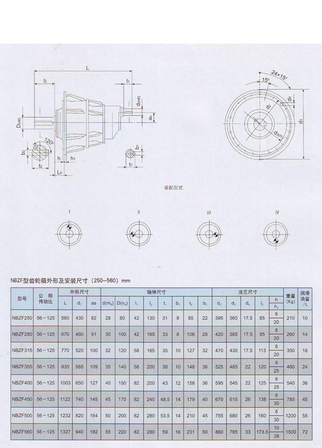 NBZF行星齿轮减速机