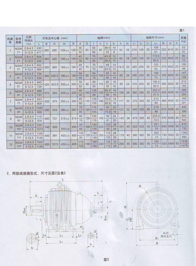 单级(NGW11-NGW121)行星齿轮