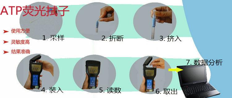 ATP荧光检测仪