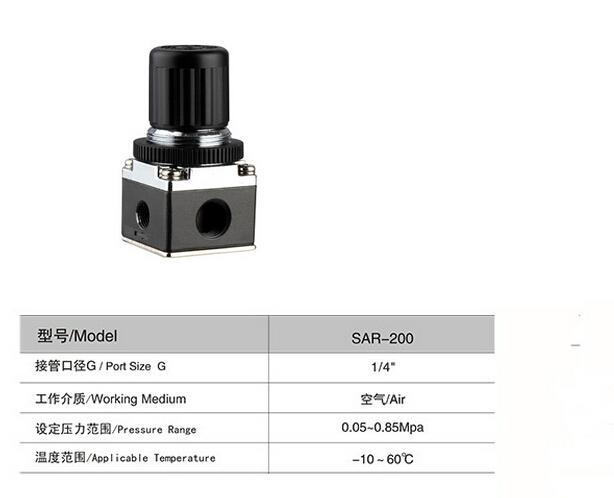 SAR-200