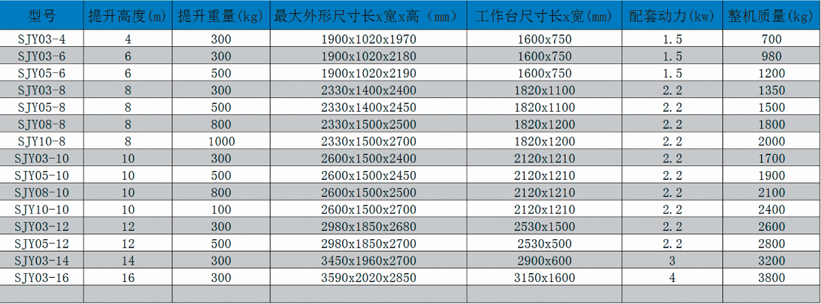 SJY移动式升降平台