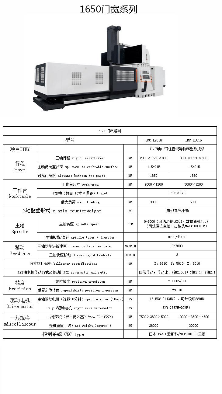 1650门宽系列 DMC-L2016 3016