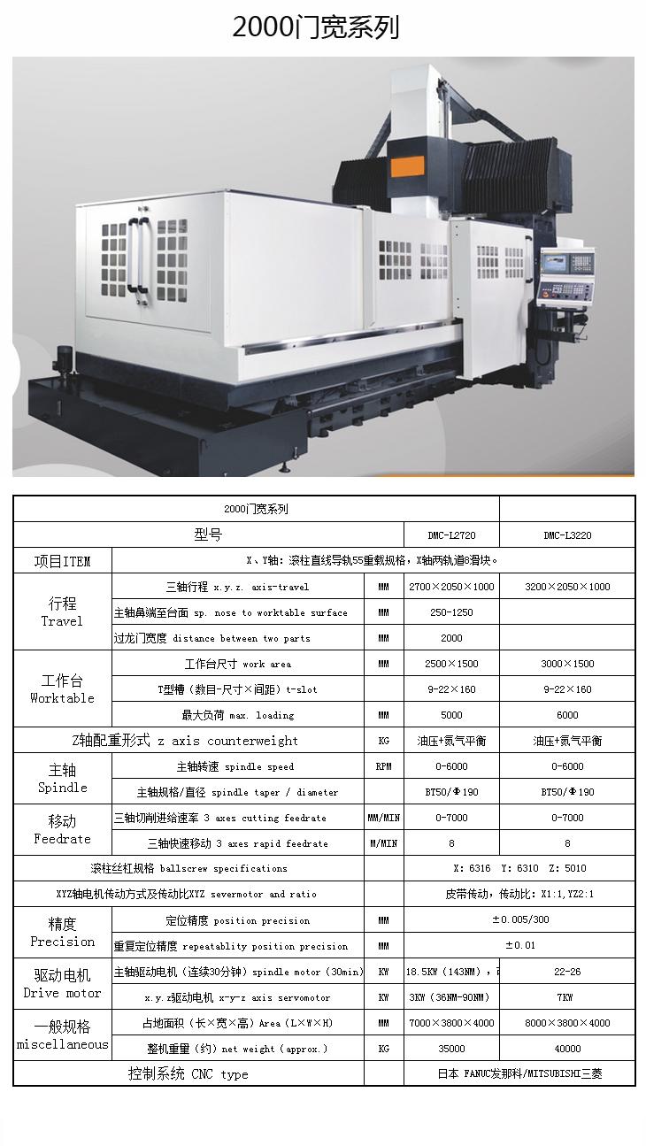 2000门宽系列 DMC-L3220 2720